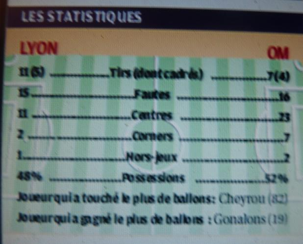 STATISTIQUES  - Page 2 P1220237