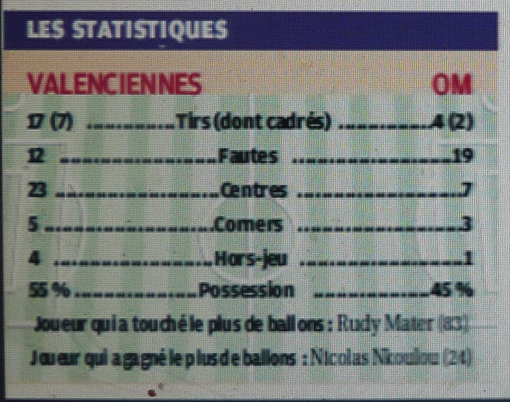 STATISTIQUES  - Page 2 P1220512