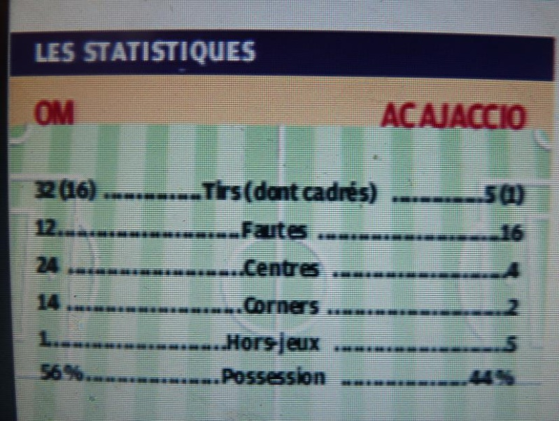 STATISTIQUES  - Page 2 P1230759
