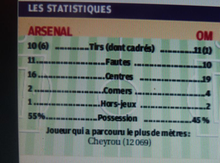 STATISTIQUES  - Page 3 P1240034