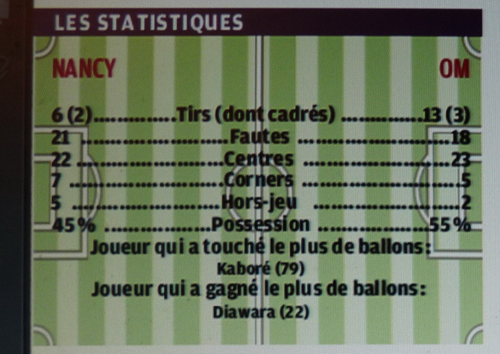 STATISTIQUES  - Page 3 P1250658