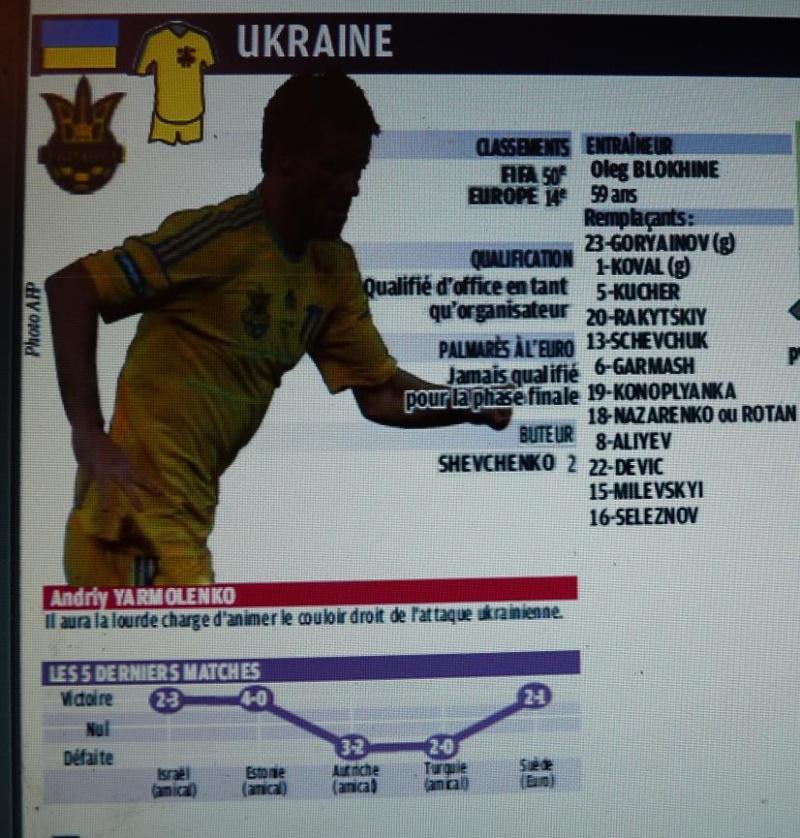 UKRAINE ..LE PAYS DE MES ANCETRES .. ENFIN CERTAINS  - Page 2 Photo358