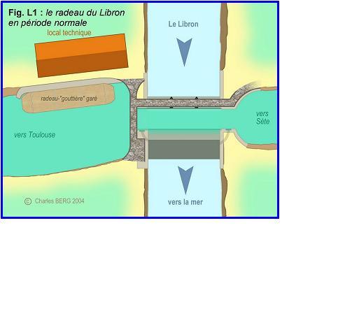Voies hydrauliques - Ouvrages d'art ! - Page 3 Libron10