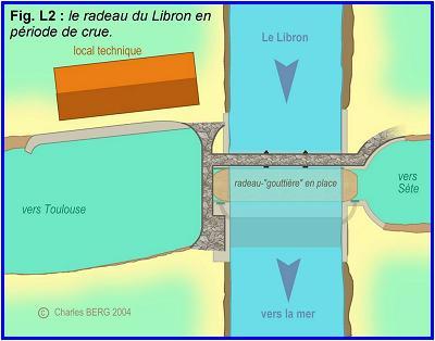 Voies hydrauliques - Ouvrages d'art ! - Page 3 Libron11
