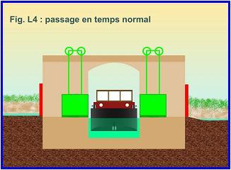 Voies hydrauliques - Ouvrages d'art ! - Page 3 Libron13