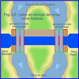 Voies hydrauliques - Ouvrages d'art ! - Page 3 Libron14