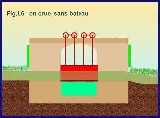 Voies hydrauliques - Ouvrages d'art ! - Page 3 Libron16