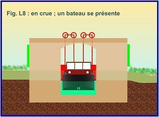 Voies hydrauliques - Ouvrages d'art ! - Page 3 Libron19