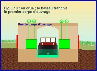 Voies hydrauliques - Ouvrages d'art ! - Page 3 Libron21