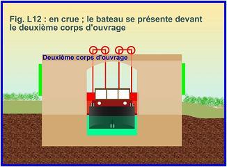 Voies hydrauliques - Ouvrages d'art ! - Page 3 Libron24