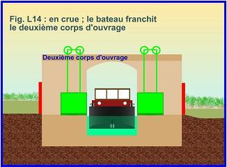 Voies hydrauliques - Ouvrages d'art ! - Page 3 Libron27
