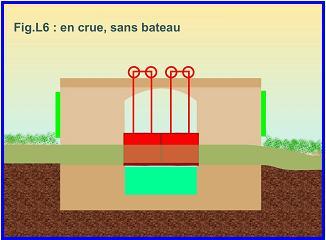 Voies hydrauliques - Ouvrages d'art ! - Page 3 Libron30