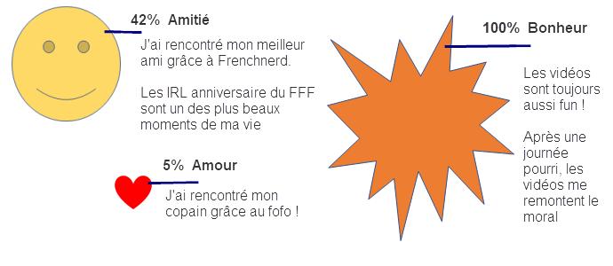 Idées de cadeaux pour la Team Frenchnerd - Page 4 Ex_tf10