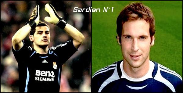 Manchester United Gardie10