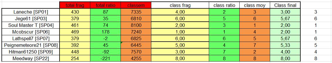 Multi à 8 Halo 4 [Terminé] Classe10