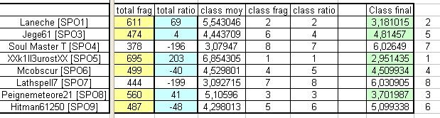 Multi à 8 halo reach  [Terminé] Classe13