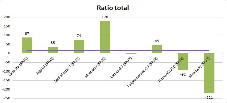 Multi à 8 Halo 4 [Terminé] Graph_11