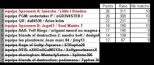 "Halo tournois ""2vs2 swat"" [Terminé] Img_my52"