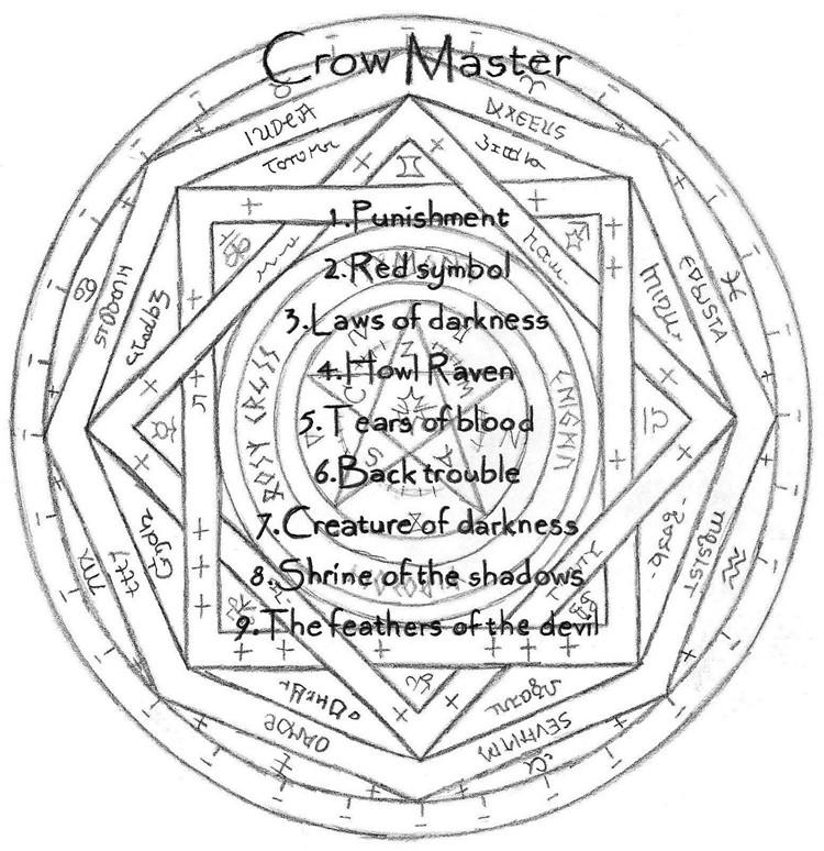 L'Art de Crow Master Projet11