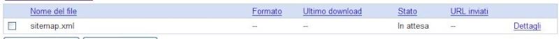 Ottimizzazione del referenziamento forum con Google Sitemaps 1011
