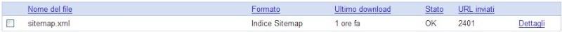 Ottimizzazione del referenziamento forum con Google Sitemaps 1111