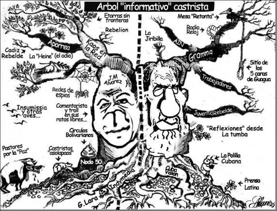 CARICATURAS - CASTRO-CHAVISMO - Página 2 Arboli10