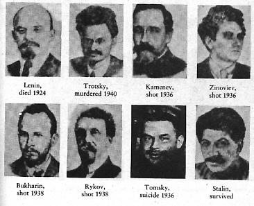 HUMAN RIGHTS VIOLATIONS COMMITTED DURING THE STALANIST AND POST-STALINIST RULE Lenin-12