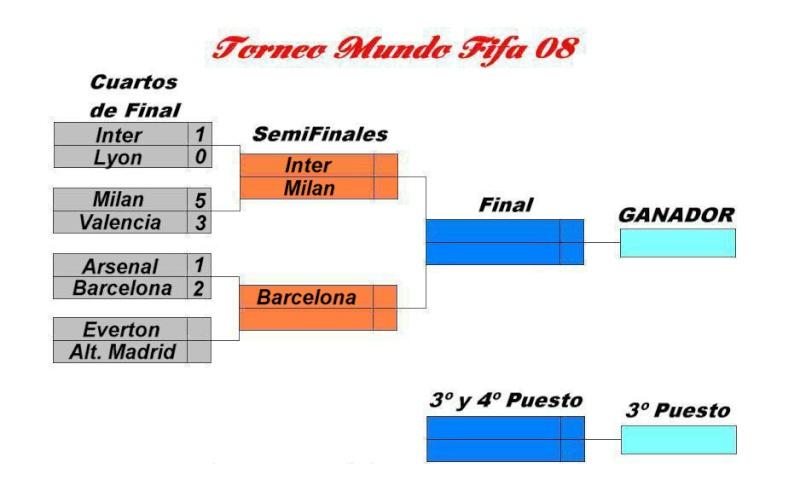 4TOS DE FINALES Finale14