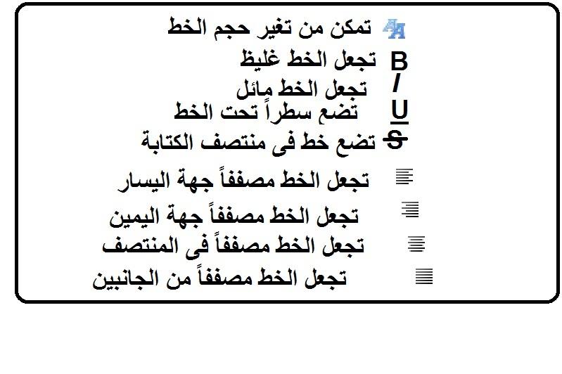 طريقة رفع المواضيع على صفحات المنتدى والتعامل مع قوائم الأرسال Ouuuoo11