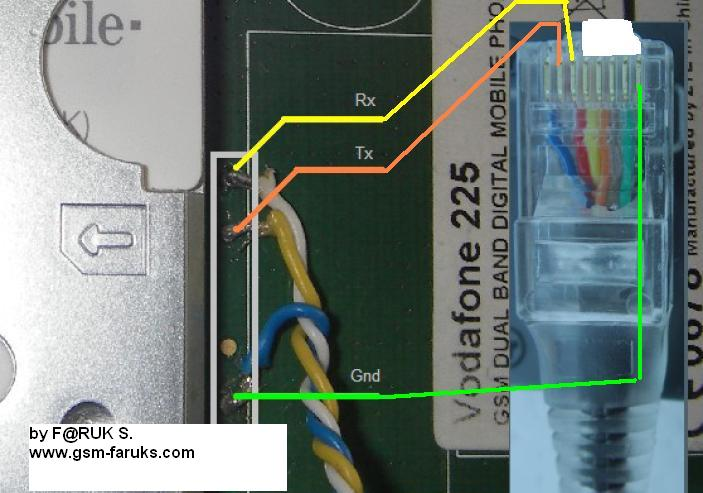 vodafone 125 simlock 125_2510