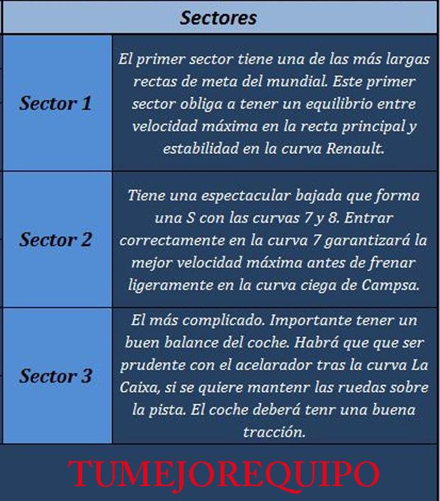 G.P de España - Previo Sector11