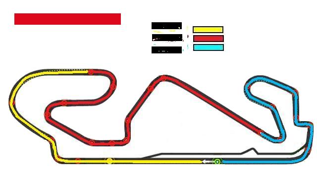 G.P de España - Previo Sector13