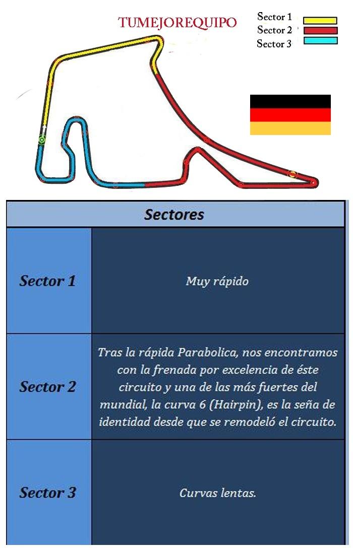 G.P de Alemania - Previo Sector16