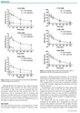 Vaporization as a smokeless Cannabis delivery system Vapori13