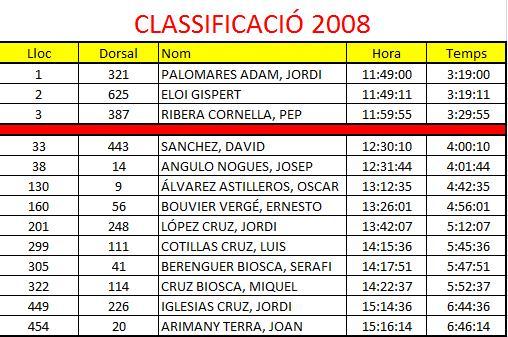 la Gosol-Berga 15-06-2008 Classi11