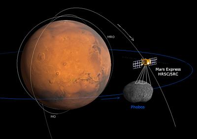 Mars Express - Mission en orbite martienne - Page 2 403-2011