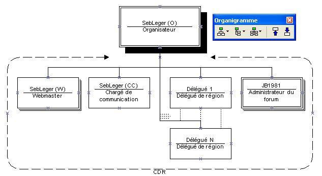 Possible repreneur de la CDR Orga_c12