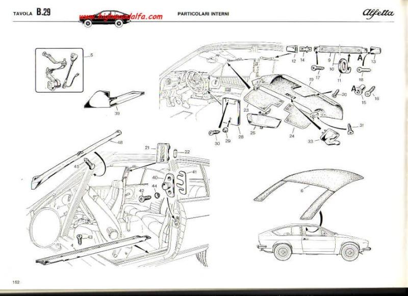 doc gtv inox 79 carrosserie Alfett15