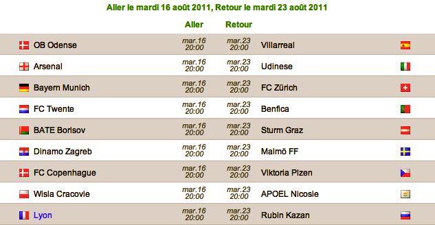 Ligue des Champions 2011-2012 Captur20