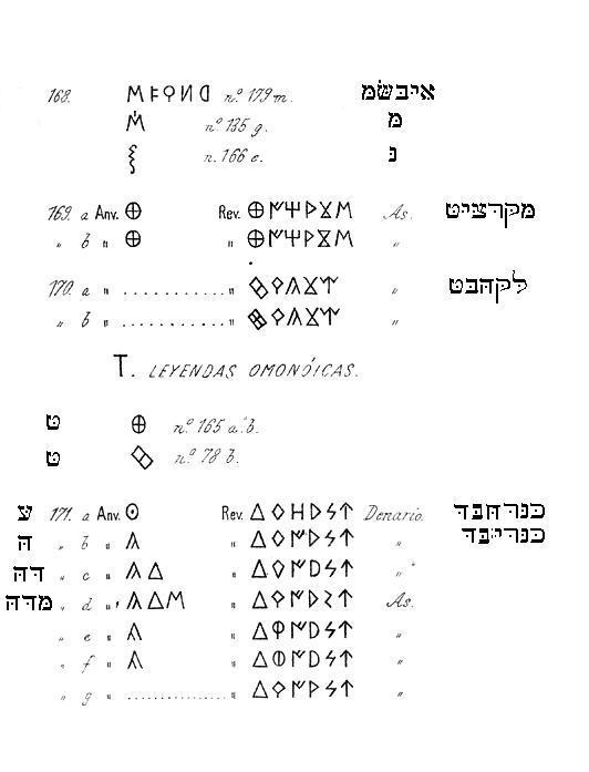 Denarios de Baskunes y Turiaso [WM n° 8567 y WM n° 8568] Kenari11