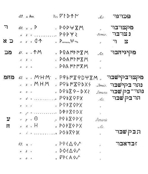 Denario de Arecoratas r:jinete lancero;sobr linea leyenda ib - Página 2 Makoze10