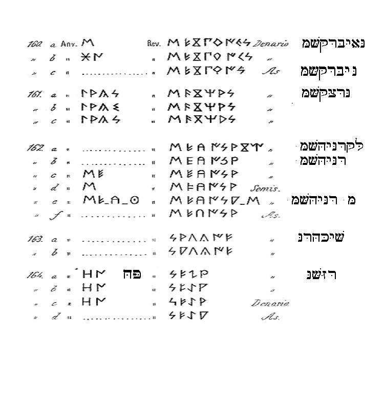 Denario de Sekobirices - Página 2 Naibrq10