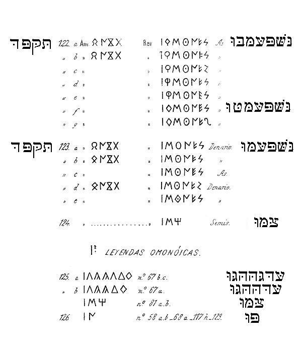 Denarios de Baskunes y Turiaso [WM n° 8567 y WM n° 8568] Nspomb10