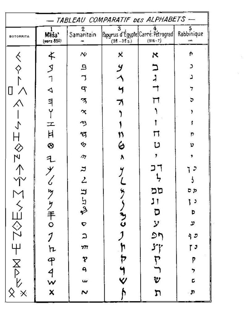 Denario de Sekobirices - Página 2 Tablea15