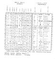 Denario de Arsaos [WM n° 8531] Tablea17