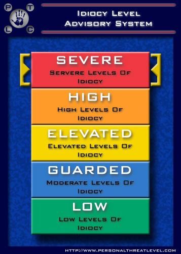 Make ur own Threat level Ilas10