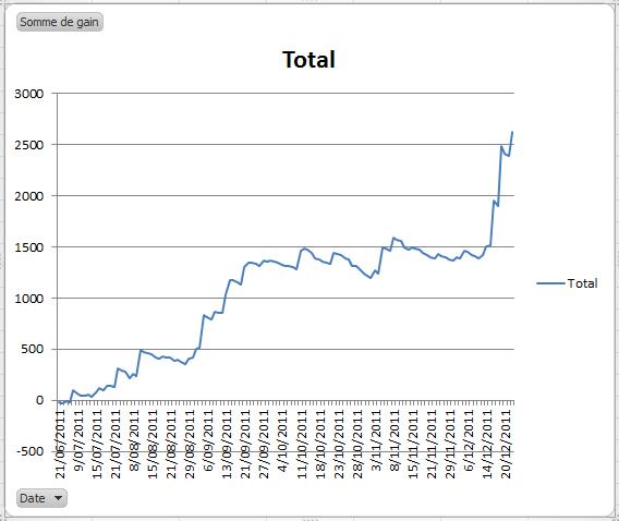 Mon Partouche  Graphp10