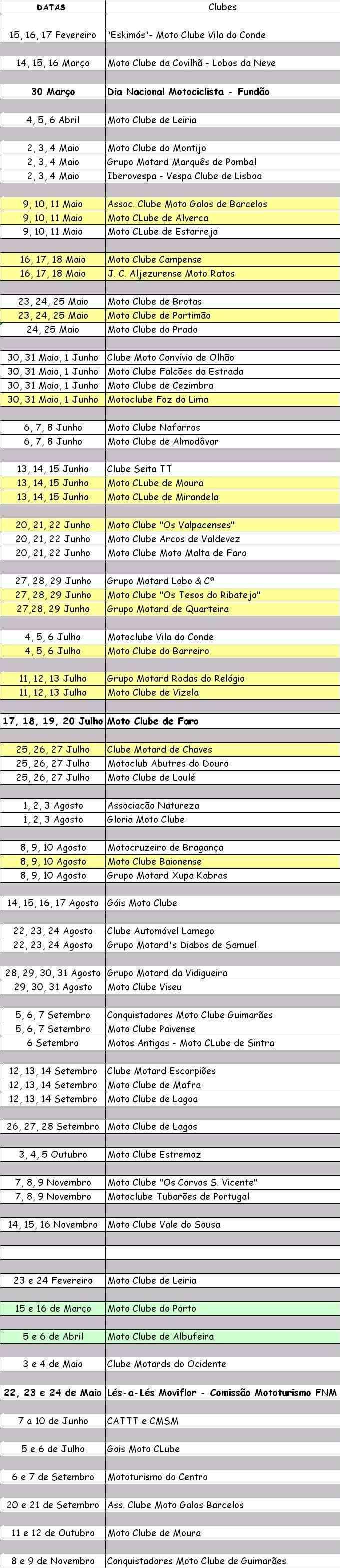 Calendário Concentrações 2008 Fnm_ca11