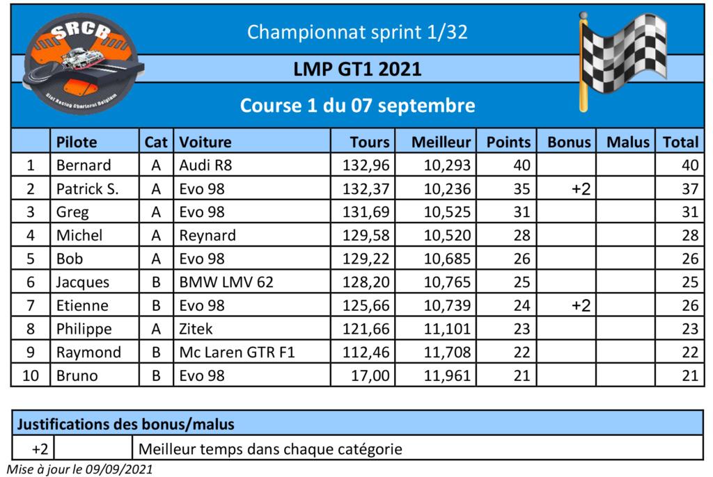 LMP/GT1 2021 Result12