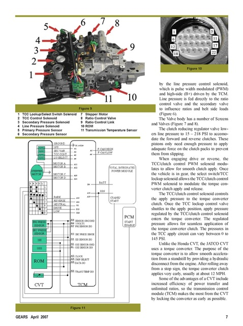 Вариатор:JATCO CVT & DaimlerChrysler.Устройство,принцип работы,коды ошибок. 1020